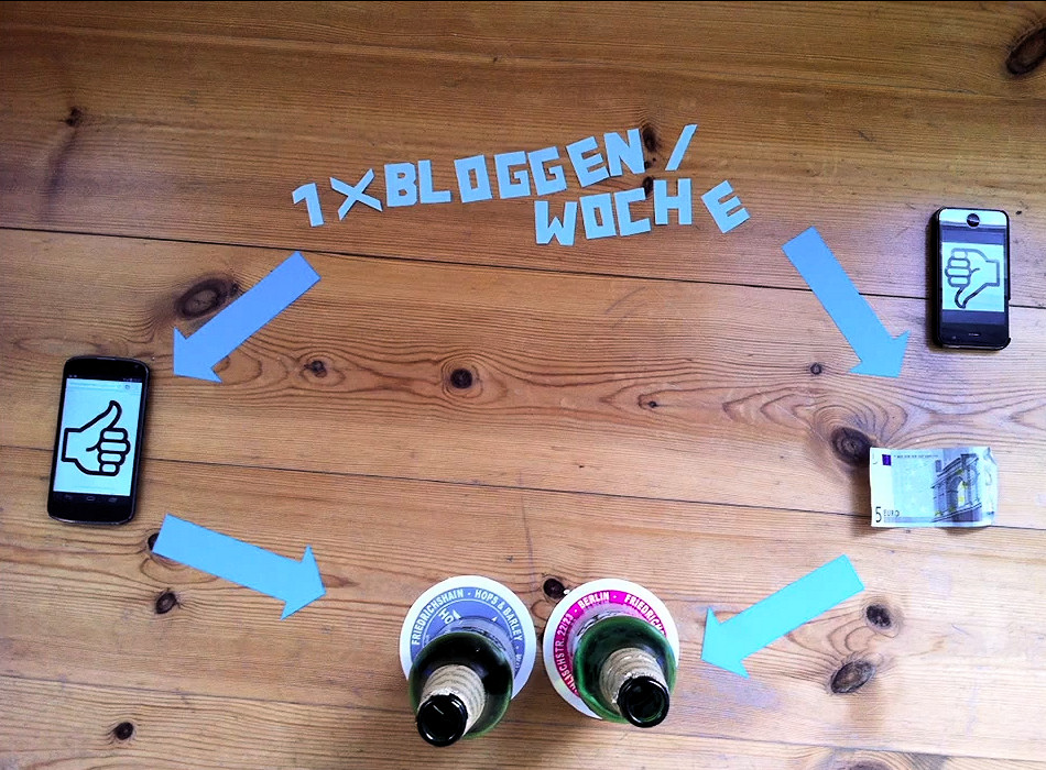 Ironblogger Konzept